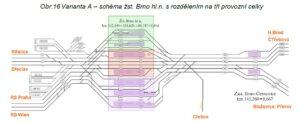 Schéma tratí a nástupišť