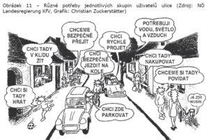 Ulice