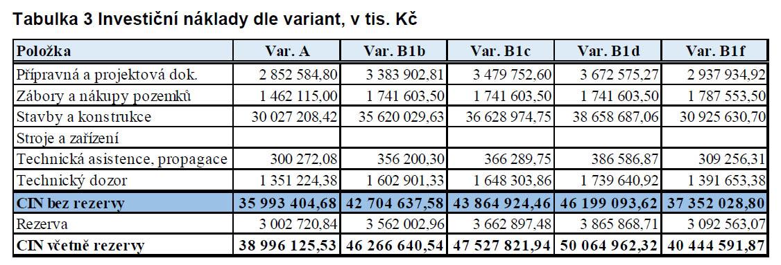 3e878a8dddfe Studie proveditelnosti 2017 - Náklady a přínosy přestavby ŽUBrno