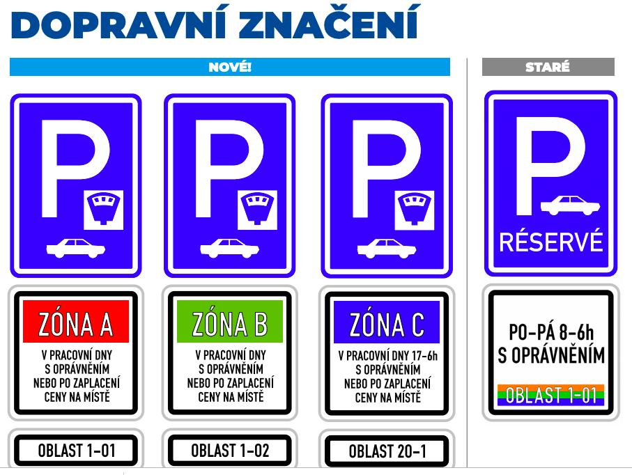 Značka parkování v Brně