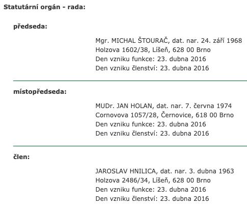 Holzova - Líšeň, z.s.