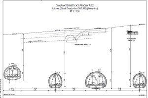 Umístění tunelů pod Zelným trhem ve variantě Nádraží Pod Petrovem. Zdroj: [1], výkresová část E1-007 Tunely.pdf