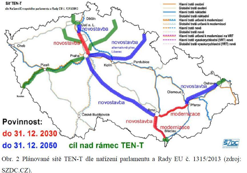 Plán rozvoje železnice v naši vlasti