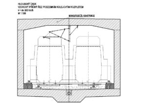 VRT tunel Bosonohy