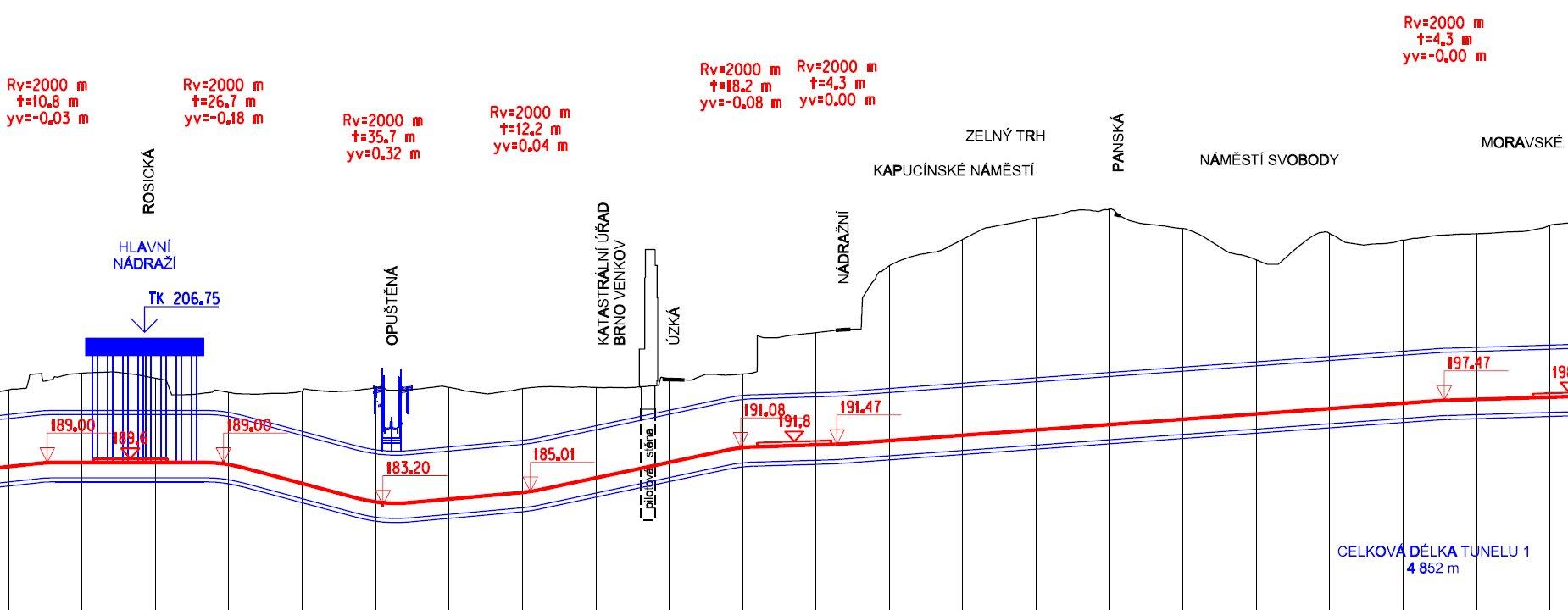 Centrum Brna, trasa SJKD od Nového hlavního nádraží do historického jádra Brna