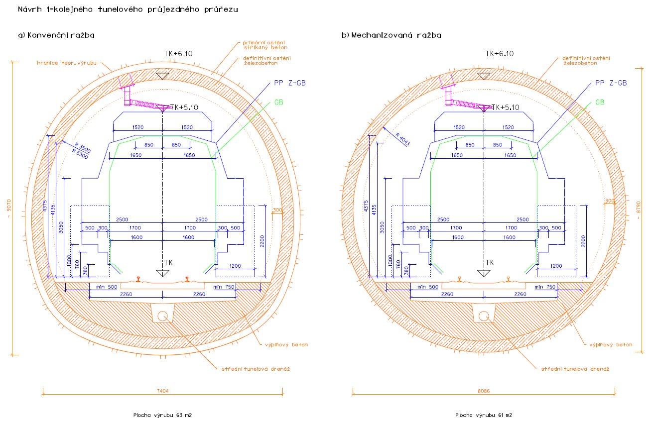 Profily ražených tunelů Severo Jižního brněnského Diametru