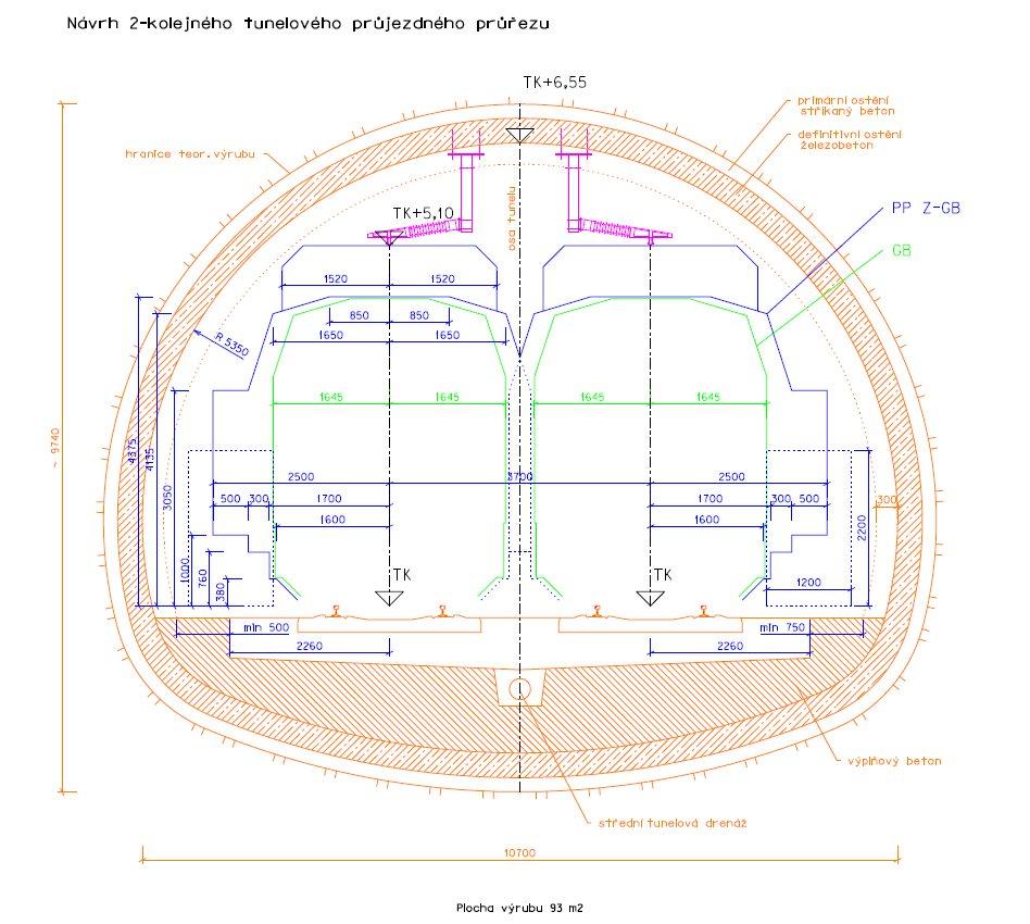 Profil dvoukolejného hloubeného tunelu pod Brnem