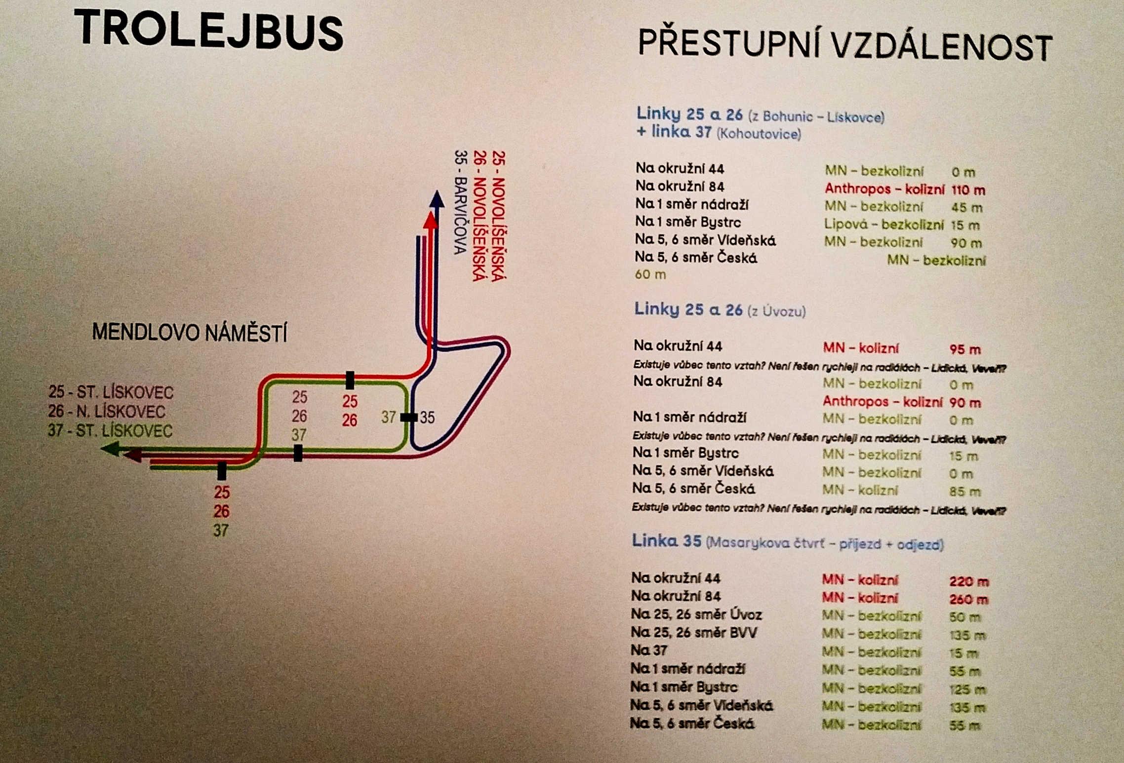 Mendlovo náměstí - trolejbusy-schéma