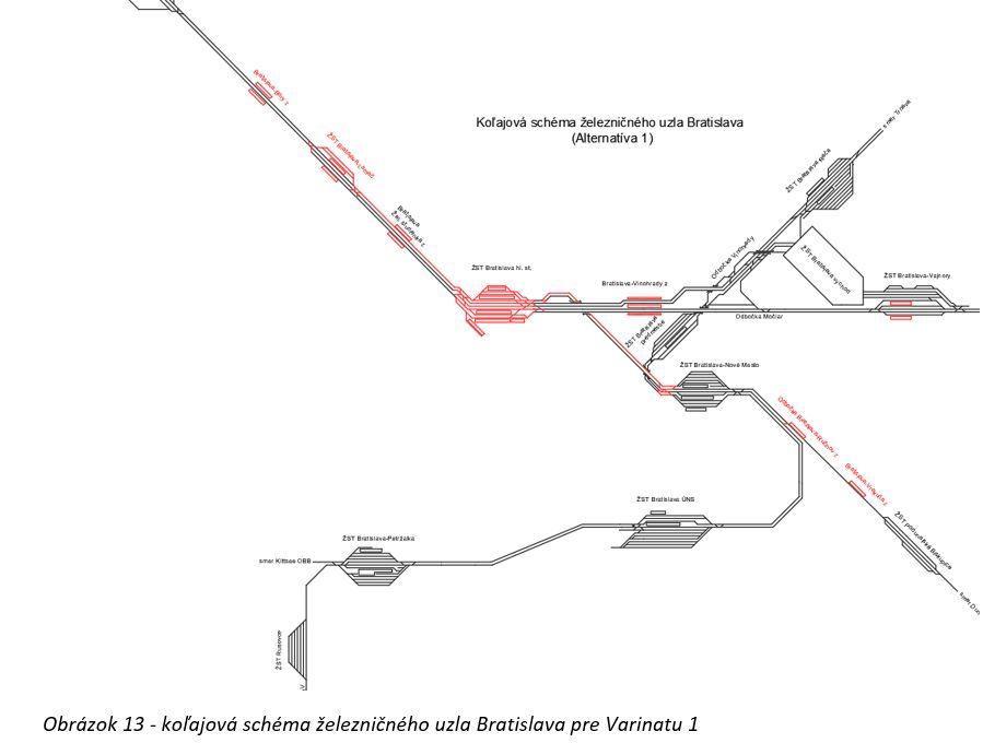 Studie proveditelnosti Železničního uzlu Bratislava, varianta 1