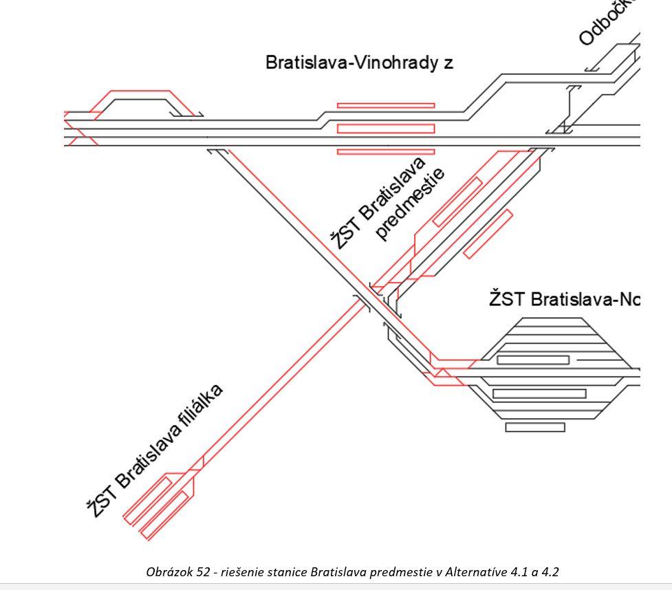 Studie proveditelnosti Železničního uzlu Bratislava - stanice Filialka