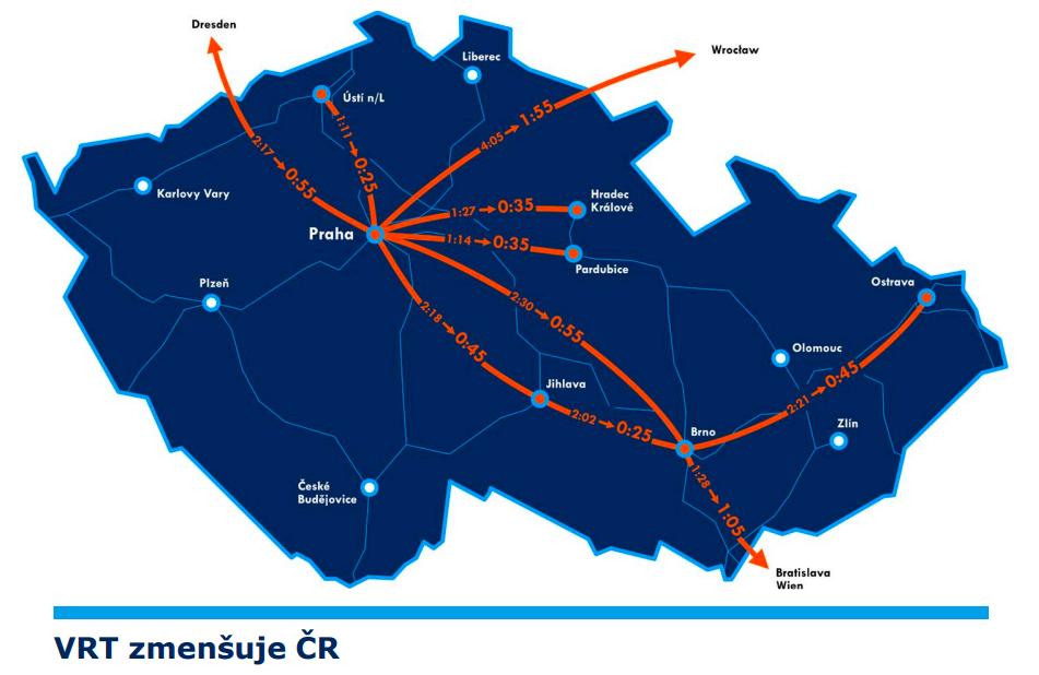 Dojezdové vzdálenosti na VRT železnici v ČR